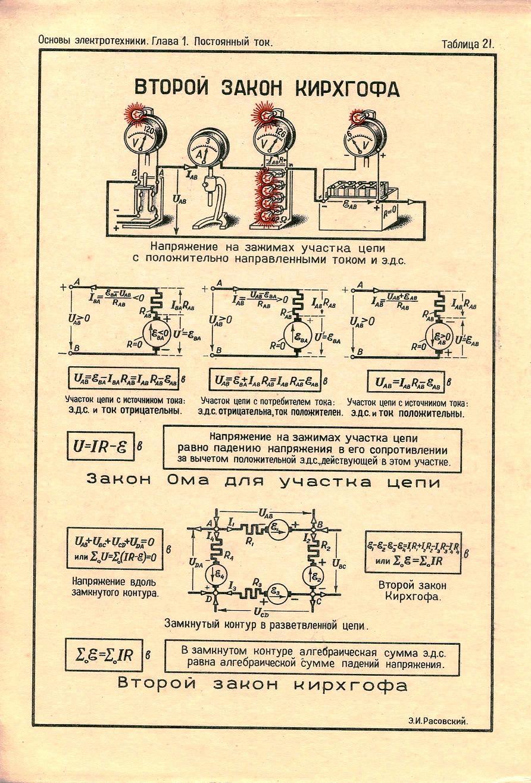 Метод закона кирхгофа к схеме